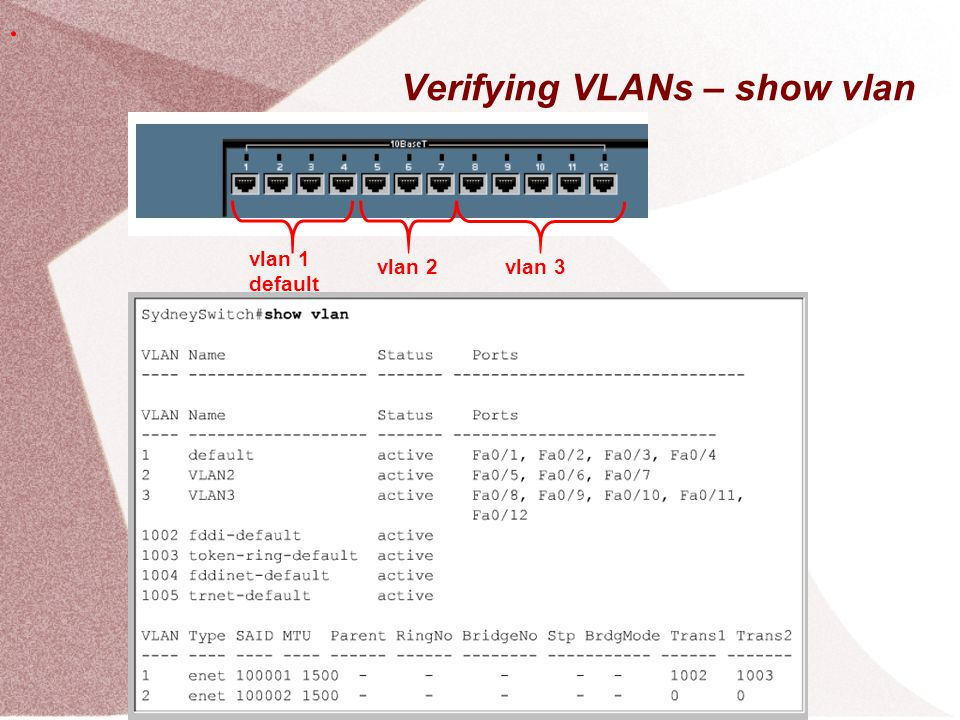 Verifying VLANs – show vlan