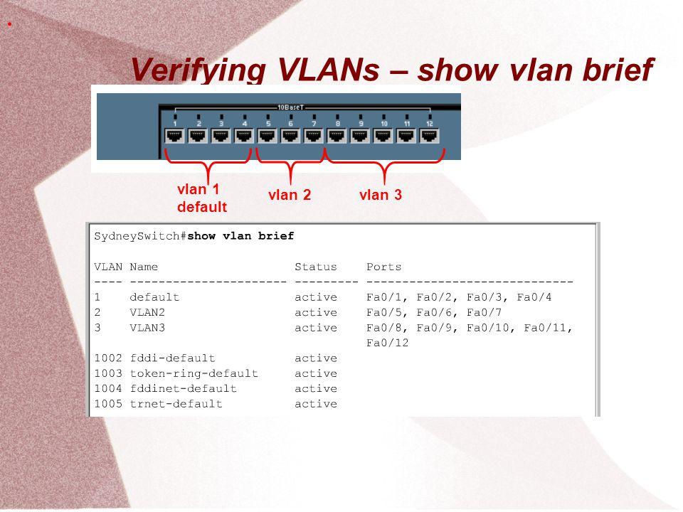 Verifying VLANs – show vlan brief
