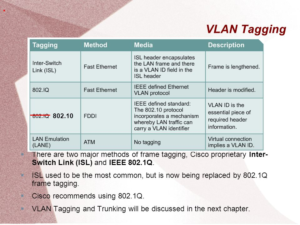 . VLAN Tagging. 802.10. There are two major methods of frame tagging, Cisco proprietary Inter- Switch Link (ISL) and IEEE 802.1Q.