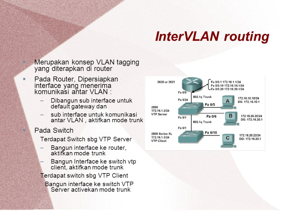 InterVLAN routing Merupakan konsep VLAN tagging yang diterapkan di router.
