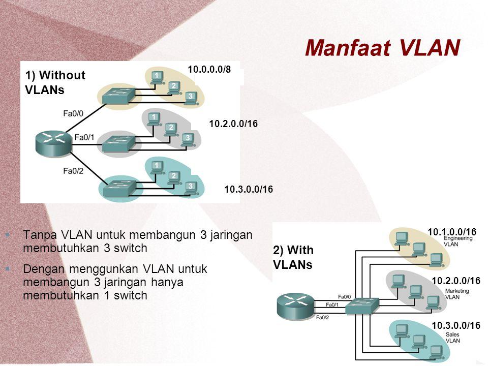 Manfaat VLAN 1) Without VLANs
