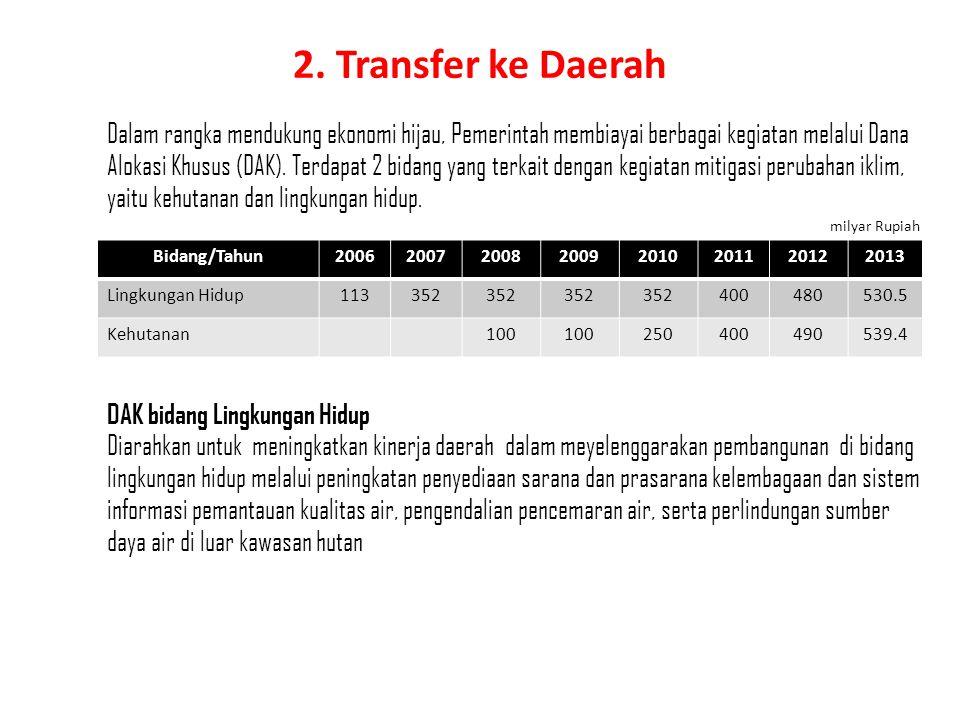 2. Transfer ke Daerah