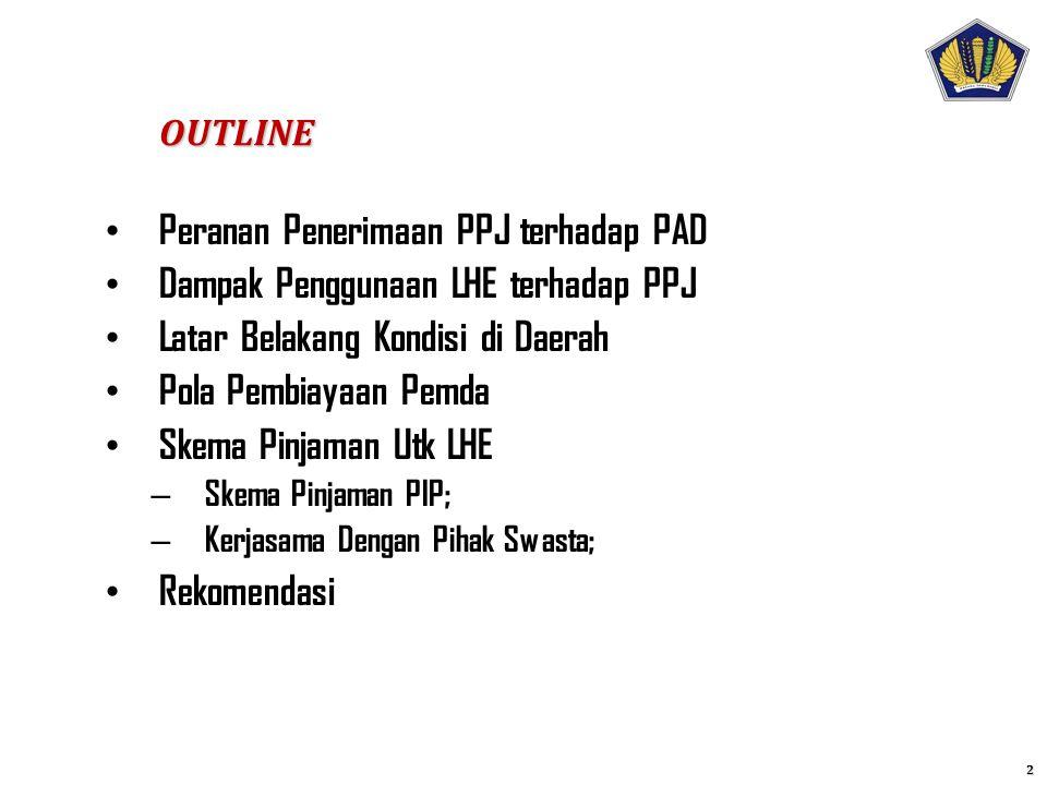Peranan Penerimaan PPJ terhadap PAD Dampak Penggunaan LHE terhadap PPJ