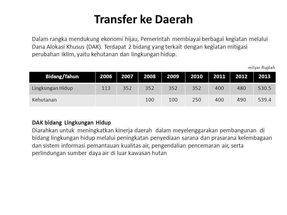 Transfer ke Daerah