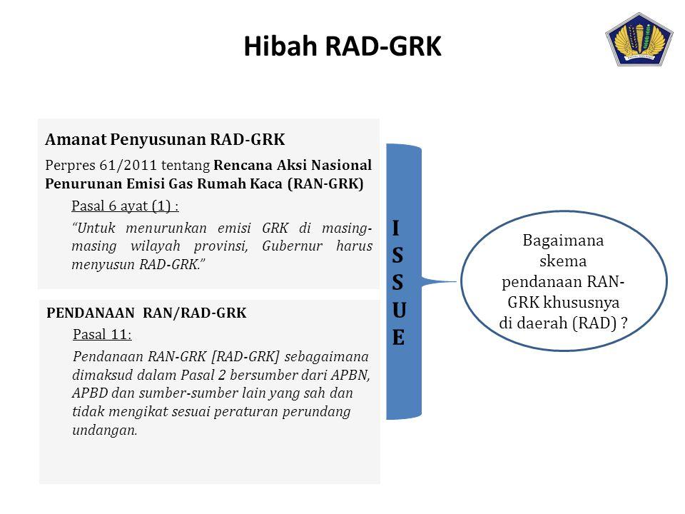 Bagaimana skema pendanaan RAN-GRK khususnya di daerah (RAD)