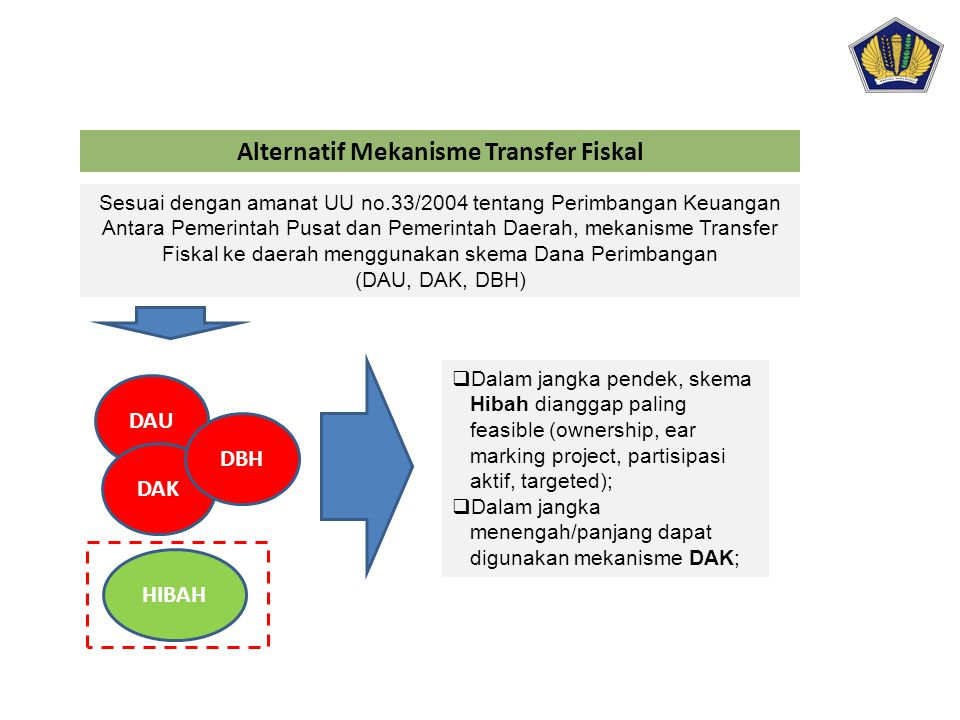 Alternatif Mekanisme Transfer Fiskal