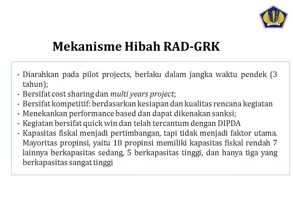 Mekanisme Hibah RAD-GRK
