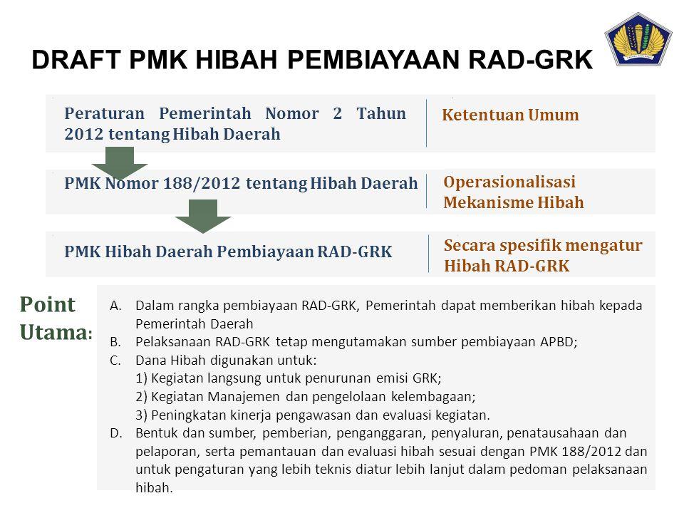 DRAFT PMK HIBAH PEMBIAYAAN RAD-GRK