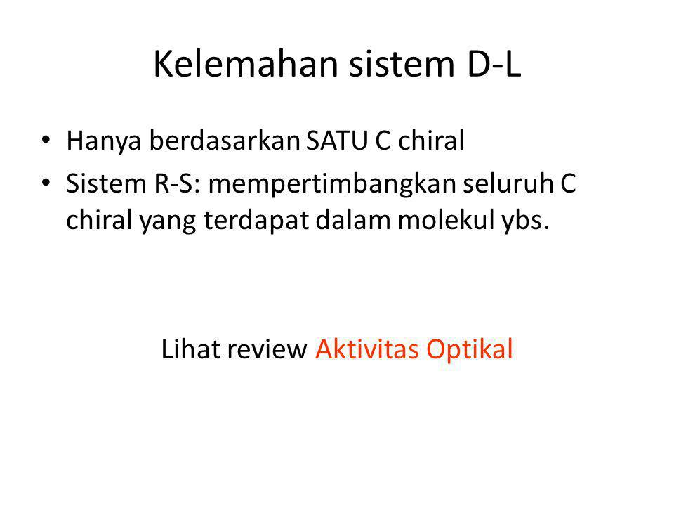 Lihat review Aktivitas Optikal