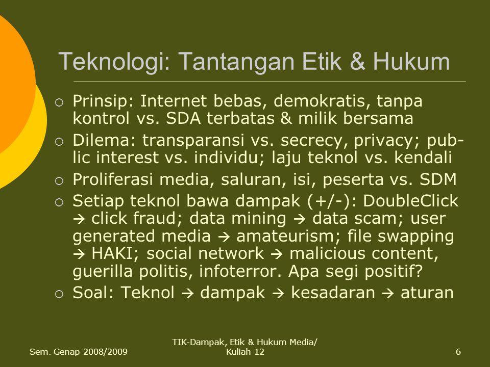 Teknologi: Tantangan Etik & Hukum