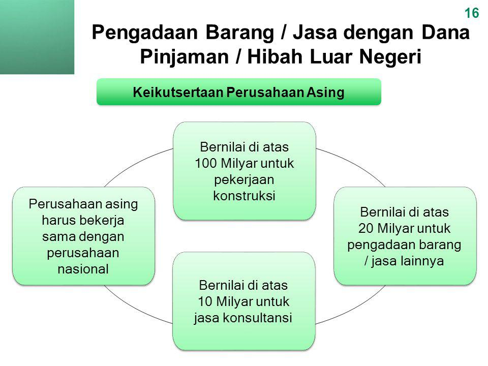 Pengadaan Barang / Jasa dengan Dana Pinjaman / Hibah Luar Negeri