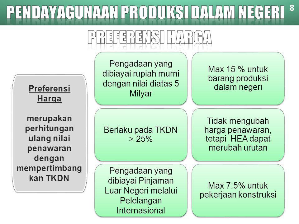 Pendayagunaan produksi dalam negeri