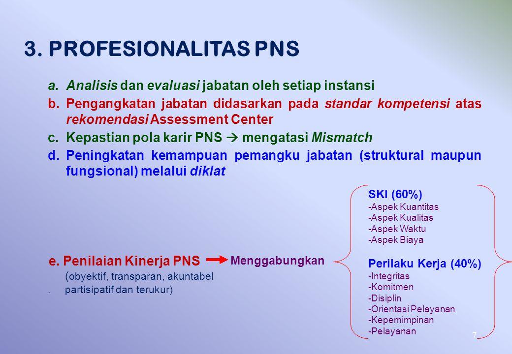 PROFESIONALITAS PNS Analisis dan evaluasi jabatan oleh setiap instansi
