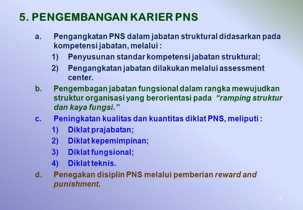 5. PENGEMBANGAN KARIER PNS