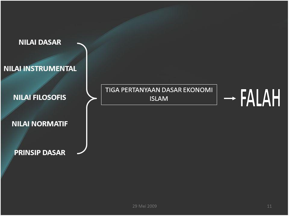 TIGA PERTANYAAN DASAR EKONOMI ISLAM