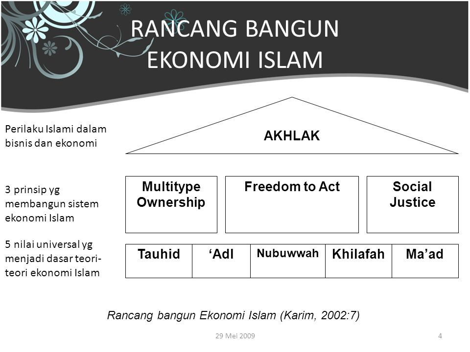 RANCANG BANGUN EKONOMI ISLAM