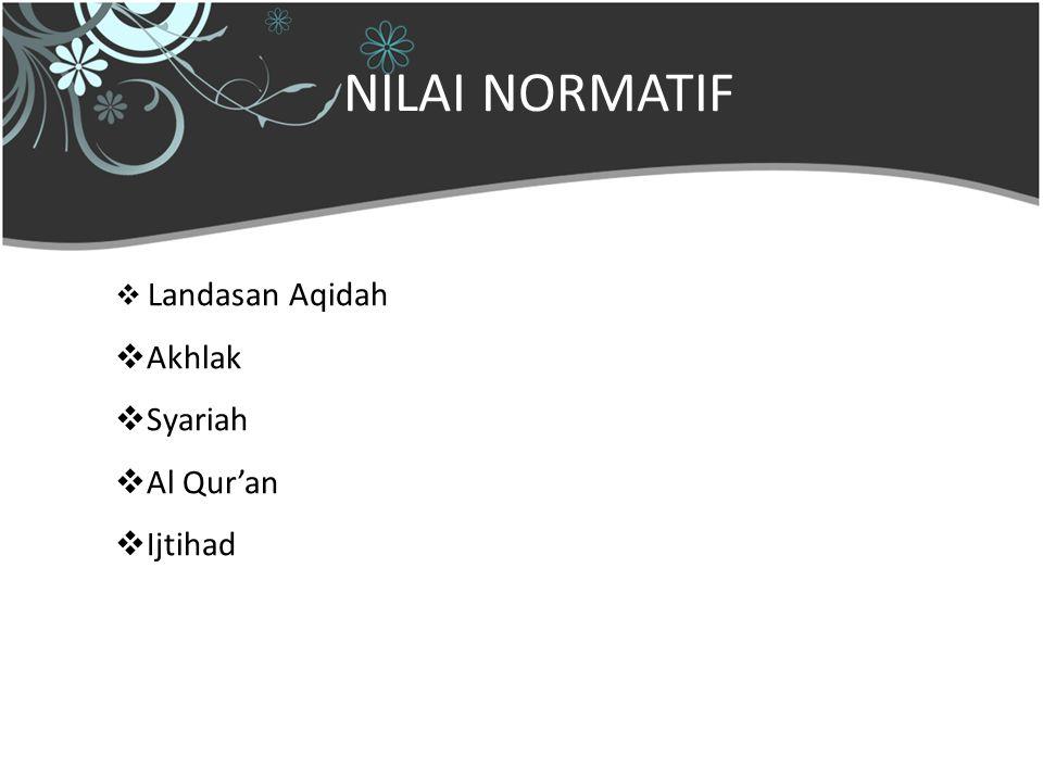 NILAI NORMATIF Akhlak Syariah Al Qur'an Ijtihad Landasan Aqidah