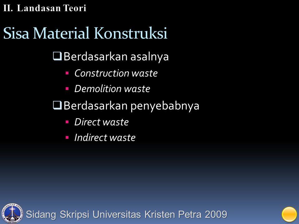Sisa Material Konstruksi