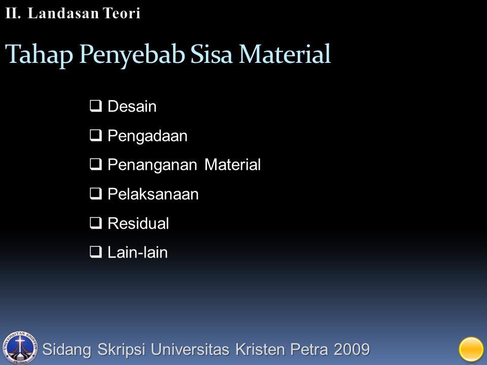 Tahap Penyebab Sisa Material