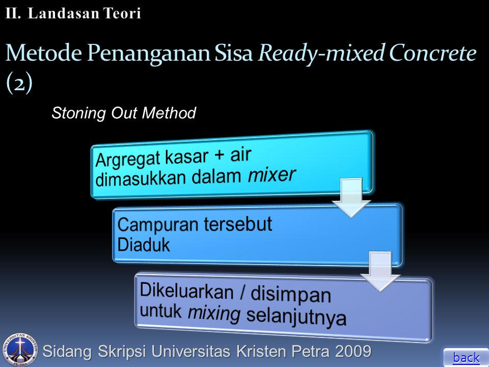 Metode Penanganan Sisa Ready-mixed Concrete (2)