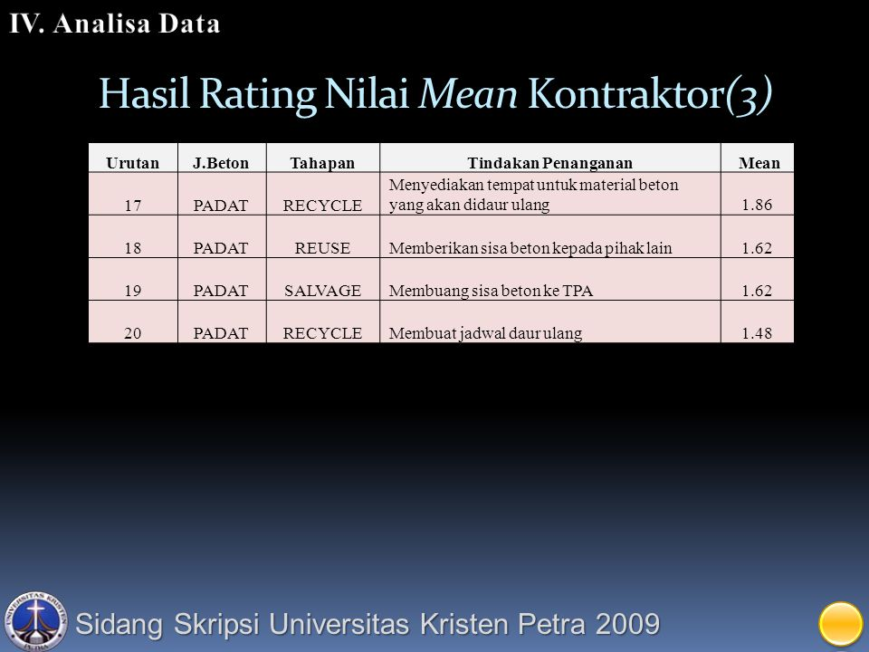 Hasil Rating Nilai Mean Kontraktor(3)