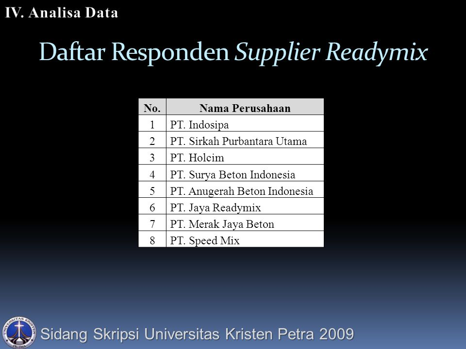 Daftar Responden Supplier Readymix
