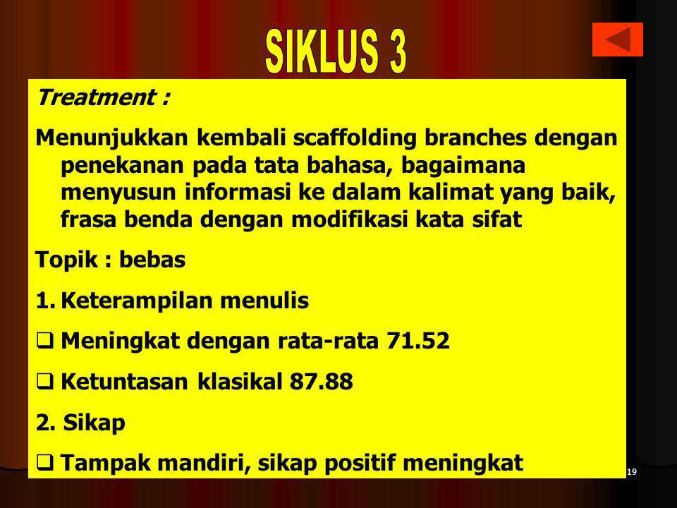 SIKLUS 3 Treatment :