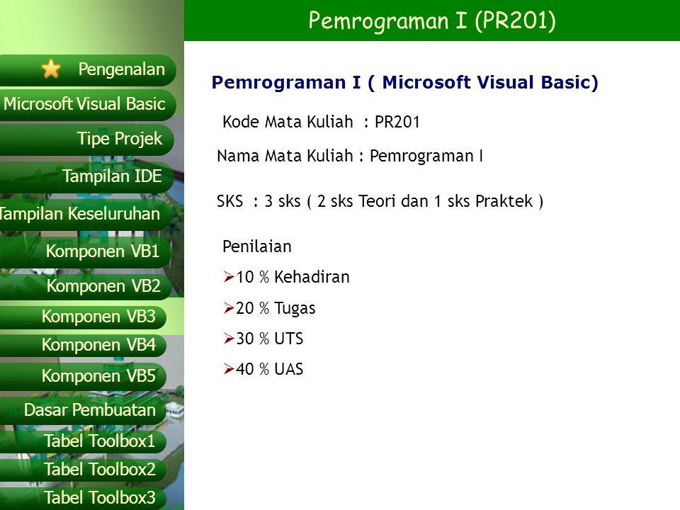 Pemrograman I ( Microsoft Visual Basic)