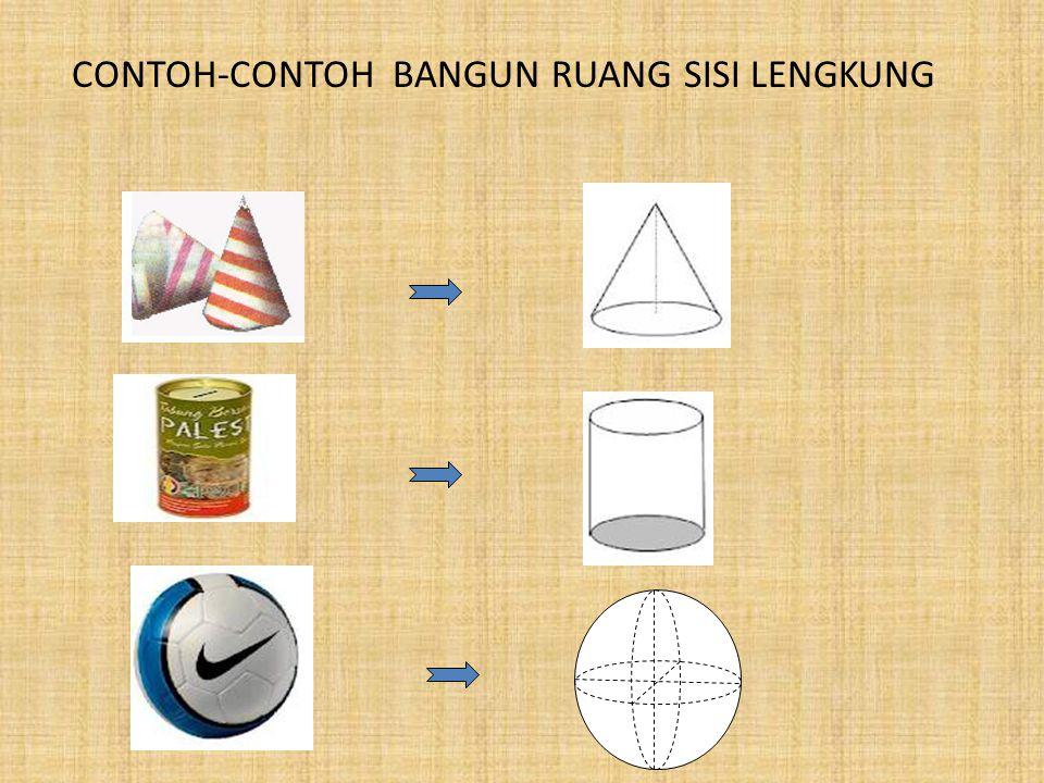 CONTOH-CONTOH BANGUN RUANG SISI LENGKUNG