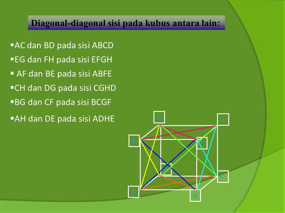 Diagonal-diagonal sisi pada kubus antara lain: