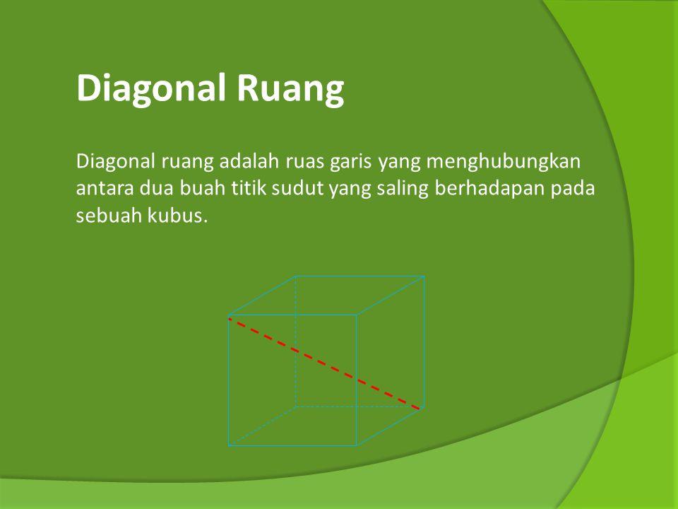 Diagonal Ruang Diagonal ruang adalah ruas garis yang menghubungkan antara dua buah titik sudut yang saling berhadapan pada sebuah kubus.