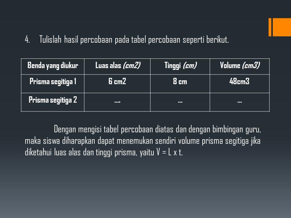 Tulislah hasil percobaan pada tabel percobaan seperti berikut.