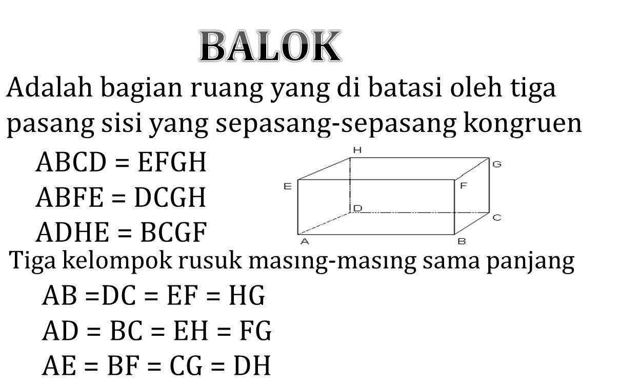 BALOK Adalah bagian ruang yang di batasi oleh tiga pasang sisi yang sepasang-sepasang kongruen. ABCD = EFGH.