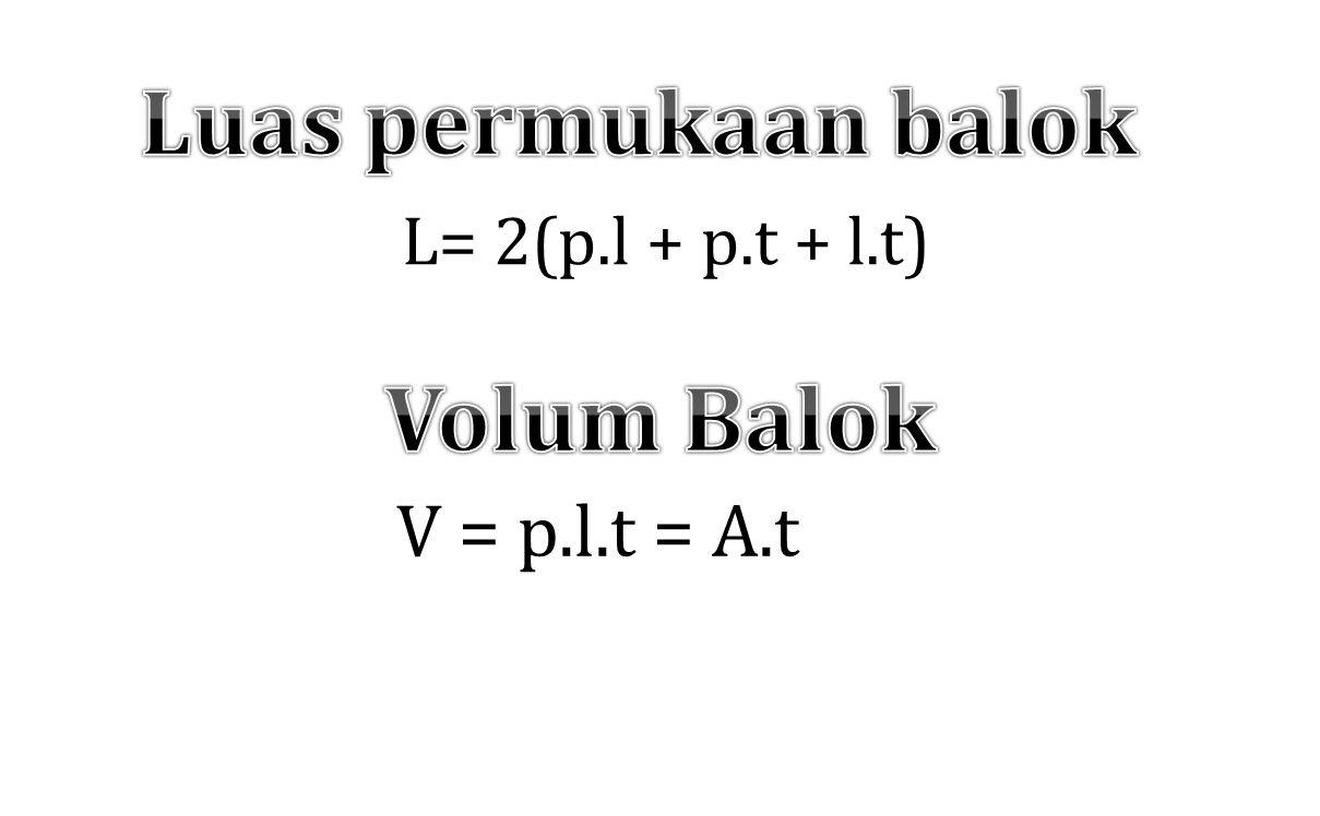 Luas permukaan balok Volum Balok
