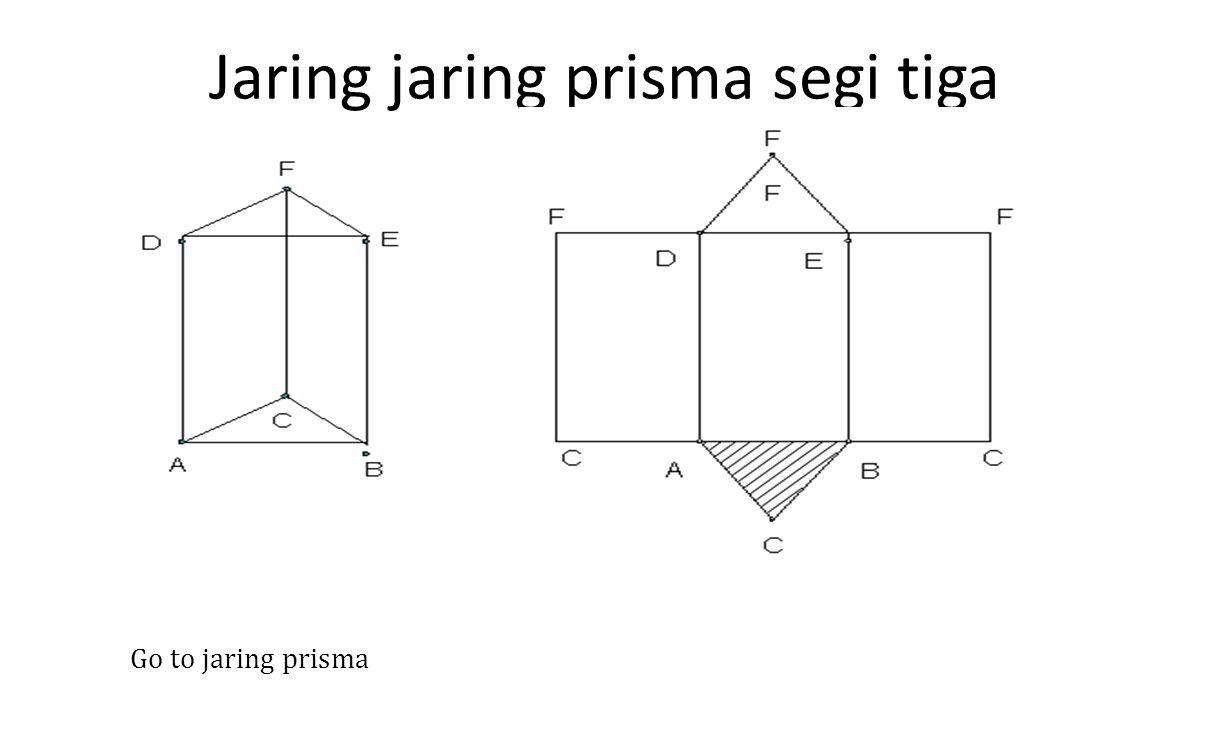 Jaring jaring prisma segi tiga