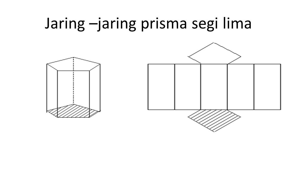 Jaring –jaring prisma segi lima