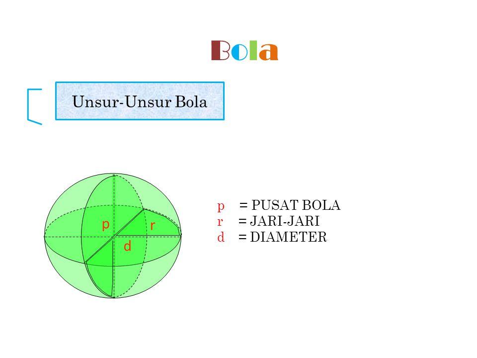 Bola Unsur-Unsur Bola p = PUSAT BOLA r = JARI-JARI d = DIAMETER p r d
