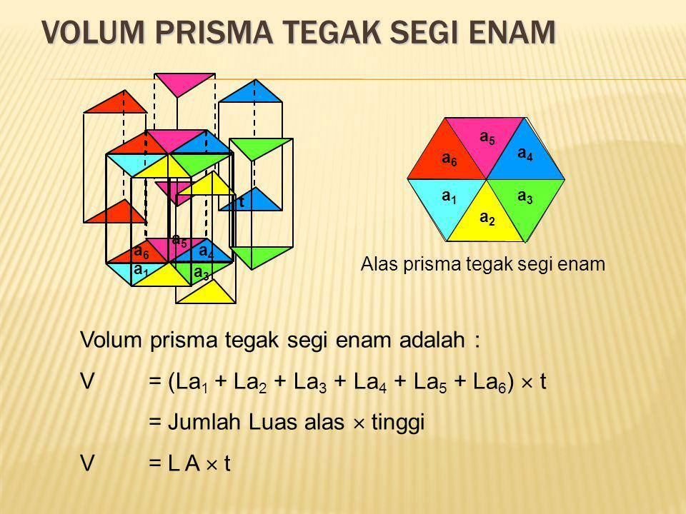 Volum Prisma Tegak Segi Enam
