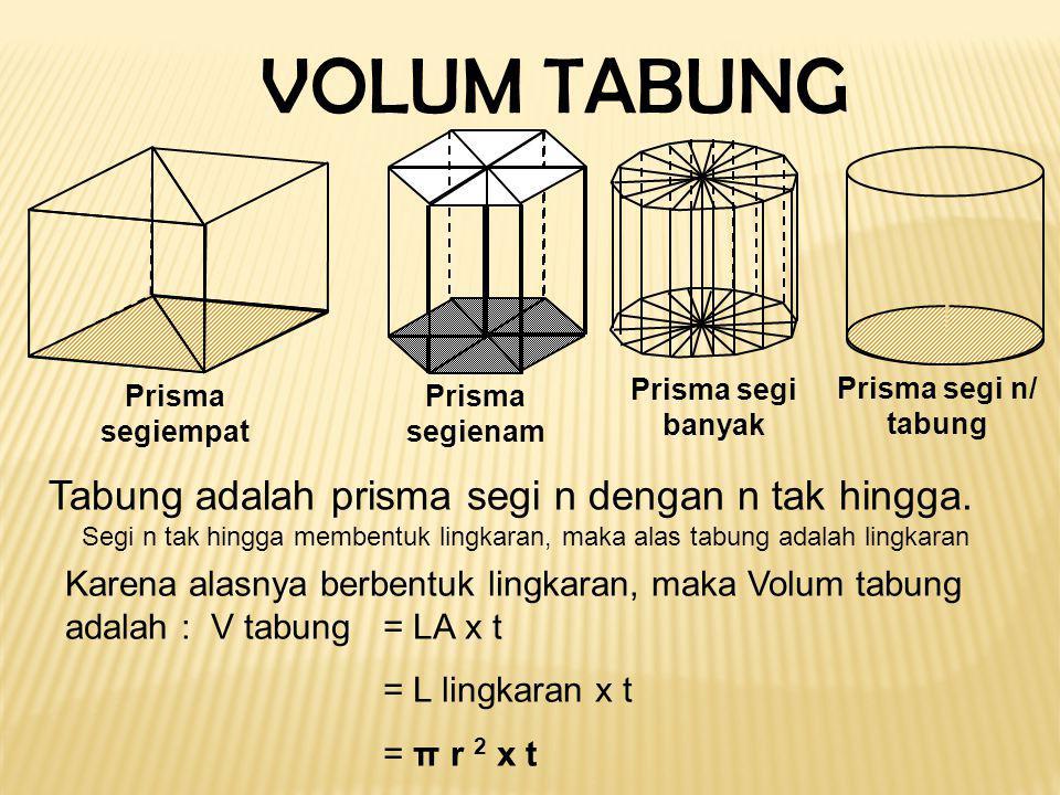 VOLUM TABUNG Tabung adalah prisma segi n dengan n tak hingga.