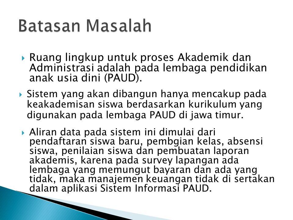 Batasan Masalah Ruang lingkup untuk proses Akademik dan Administrasi adalah pada lembaga pendidikan anak usia dini (PAUD).