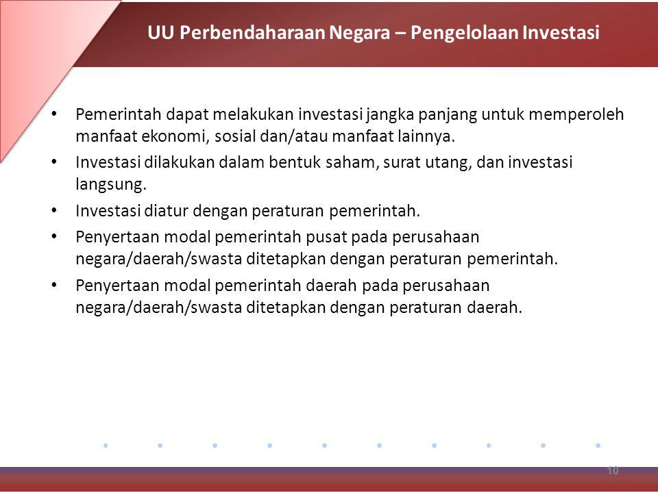 UU Perbendaharaan Negara – Pengelolaan Investasi