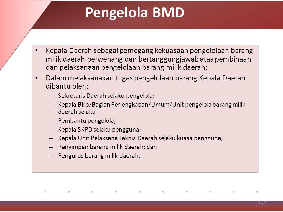 Pengelola BMD