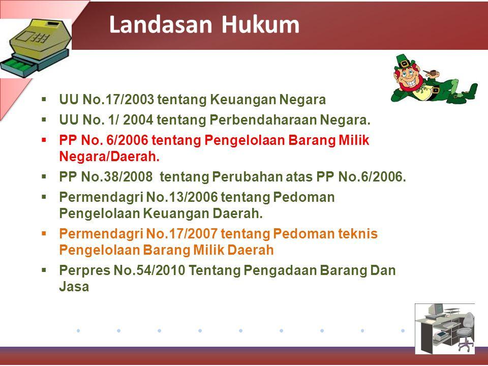 Landasan Hukum UU No.17/2003 tentang Keuangan Negara
