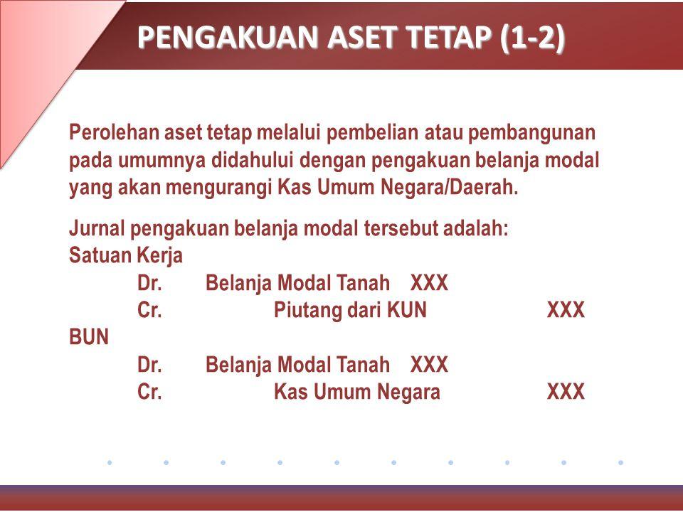 PENGAKUAN ASET TETAP (1-2)