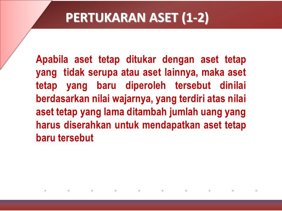 PERTUKARAN ASET (1-2)