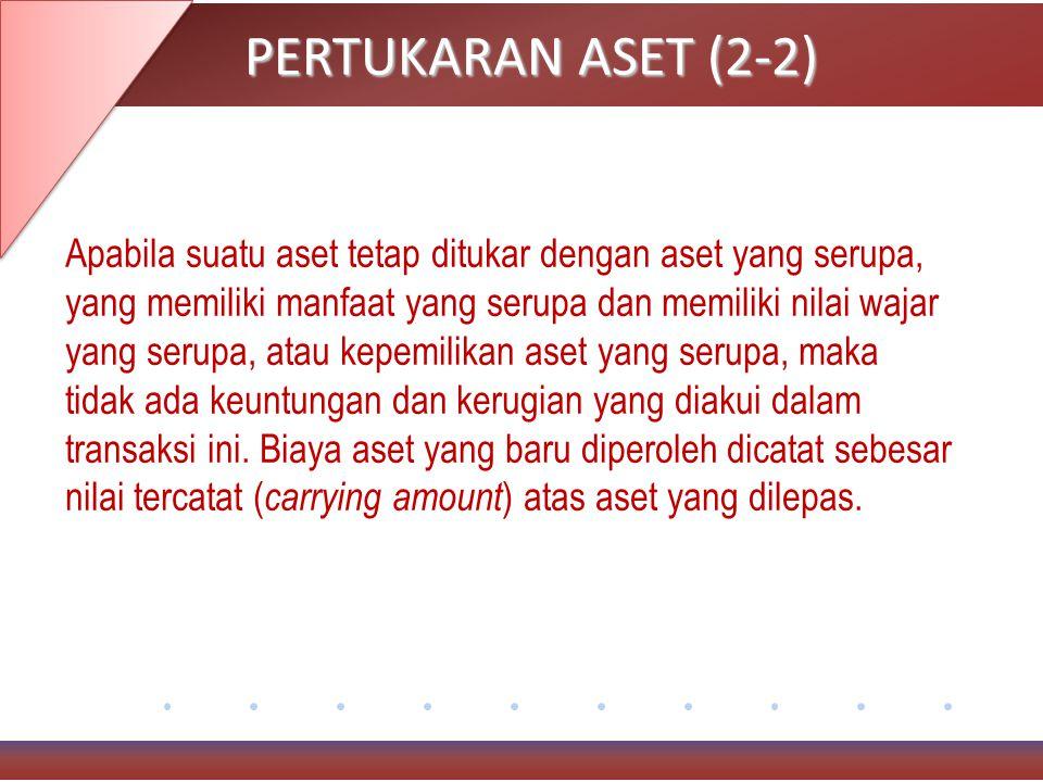 PERTUKARAN ASET (2-2)