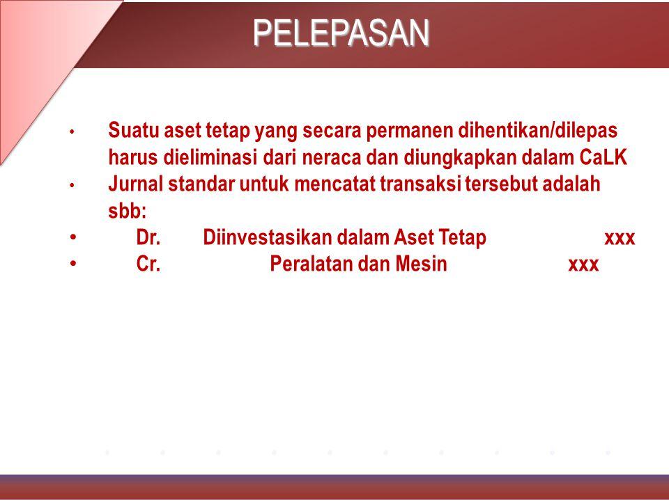 PELEPASAN Suatu aset tetap yang secara permanen dihentikan/dilepas harus dieliminasi dari neraca dan diungkapkan dalam CaLK.