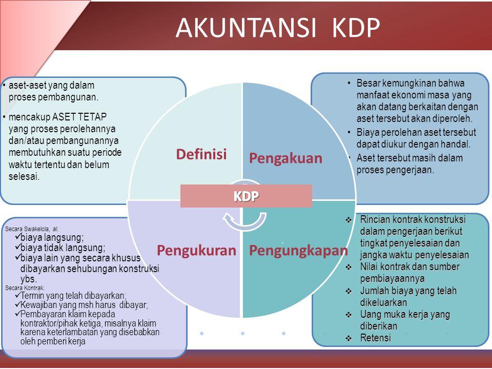 AKUNTANSI KDP Definisi Pengakuan Pengukuran Pengungkapan KDP
