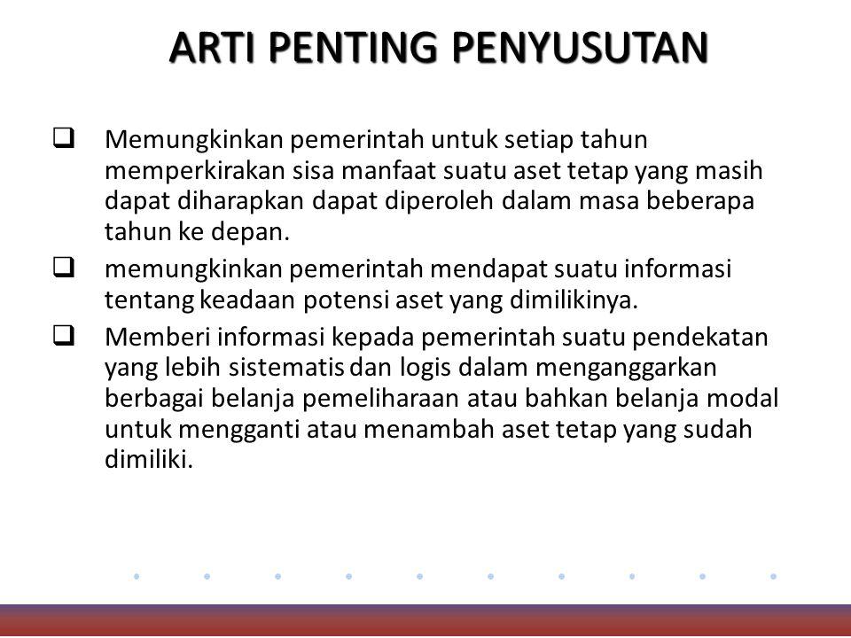ARTI PENTING PENYUSUTAN