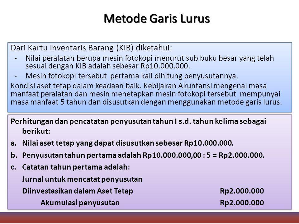 Metode Garis Lurus Dari Kartu Inventaris Barang (KIB) diketahui: